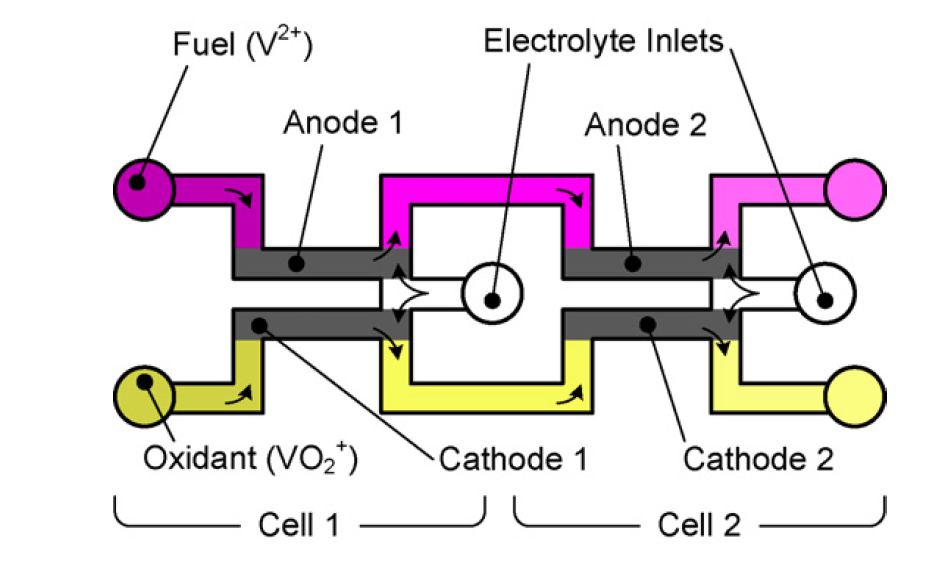 thesis fuel cell nathan